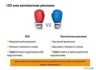 seo контекстная реклама