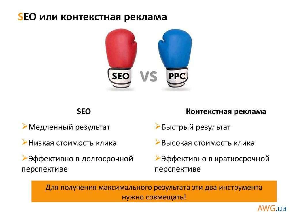 Контекстная реклама для продвижения контрольная работа на тему товарная реклама в деятельности предприятия